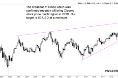 Cisco top stock for 2019