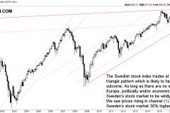 Sweden top European stock market for 2019