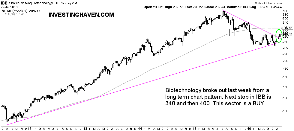 Biotechnology_July_2016