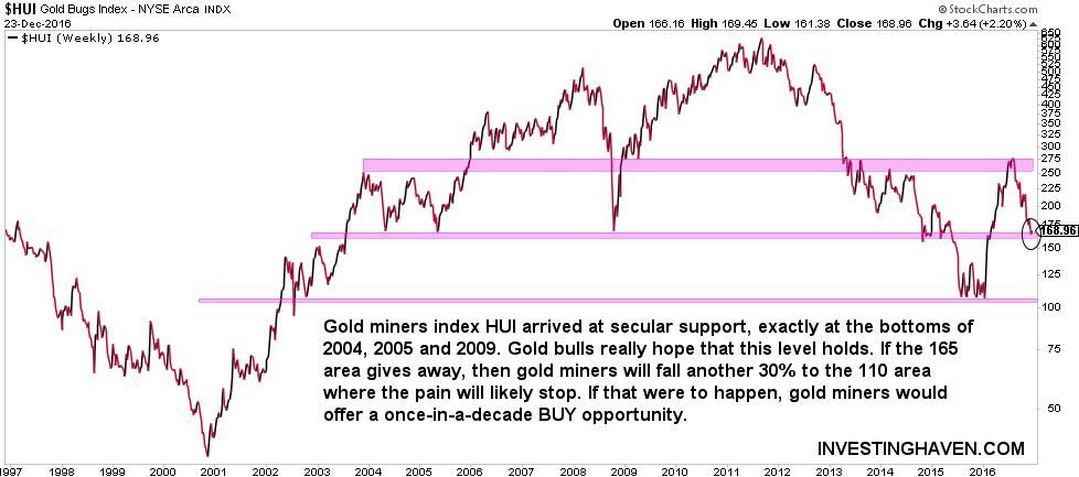 [:en]gold mining stocks[:nl]goudmijn aandelen[:]