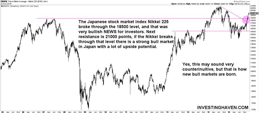 [:en]japan nikkei 225 stock market[:nl]japan nikkei 225 aandelenmarkt[:]