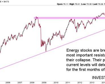energy stocks 2017