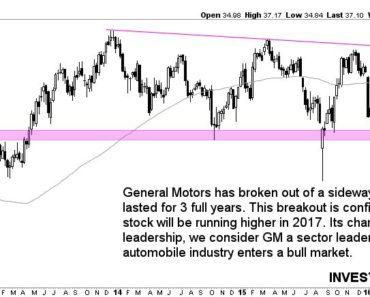 general motors GM stock price