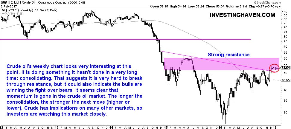 crude oil - inflection point