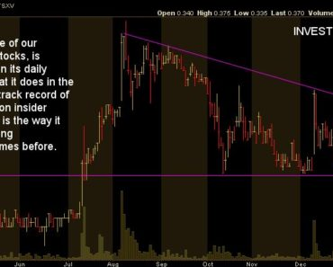 edgewater wireless systems stock price break out