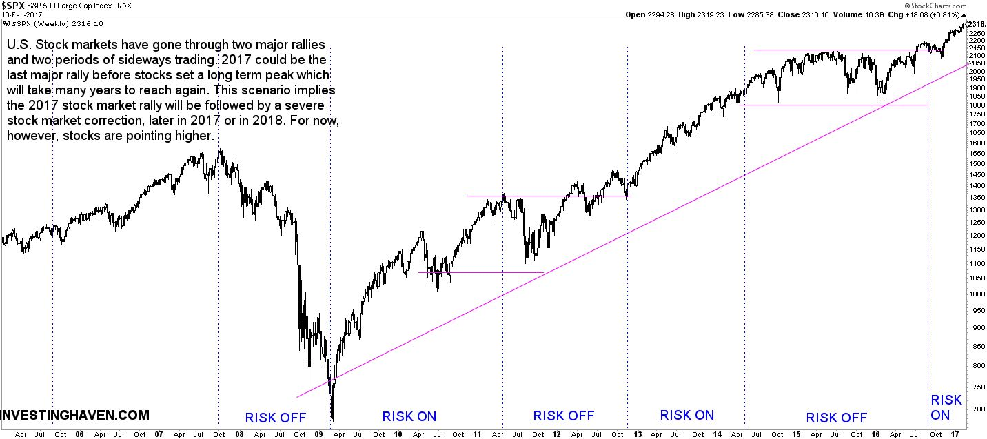 stock market correction