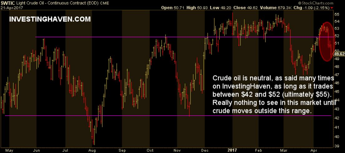 crude oil forecast May 2017