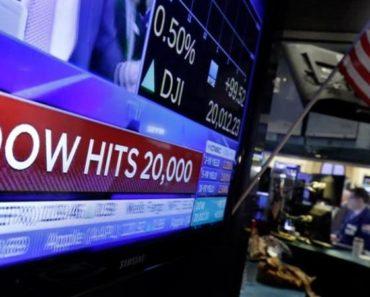 [:en]stock market rally 2017[:nl]beursrally 2017[:]