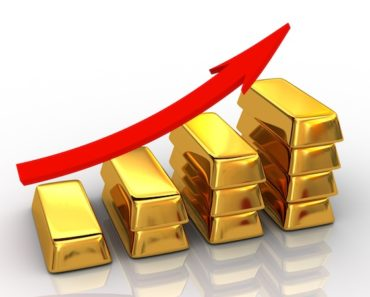 gold price bullish