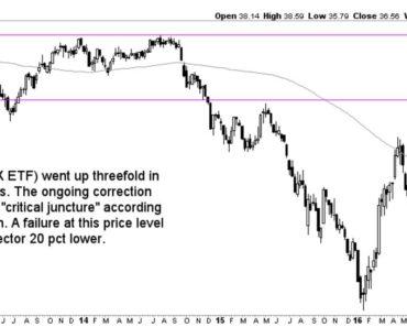 steel stock market sector