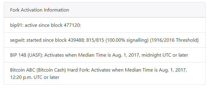 BTC fork detection August 1st