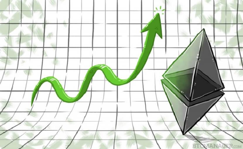ethereum price rise