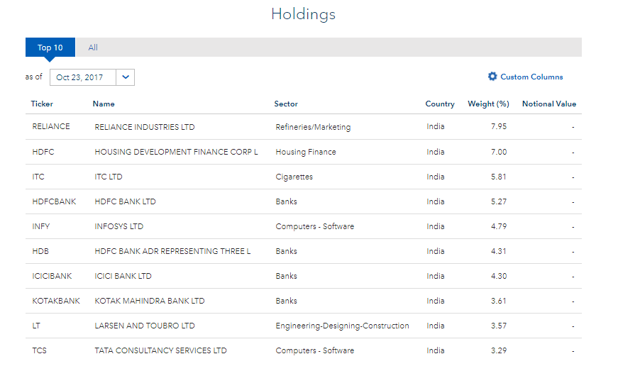 NIFTY Holdings