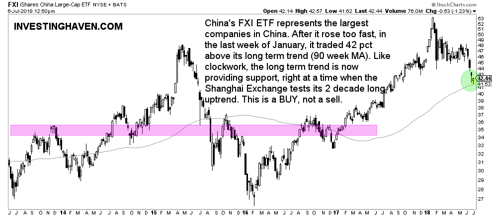 china stock market make or break