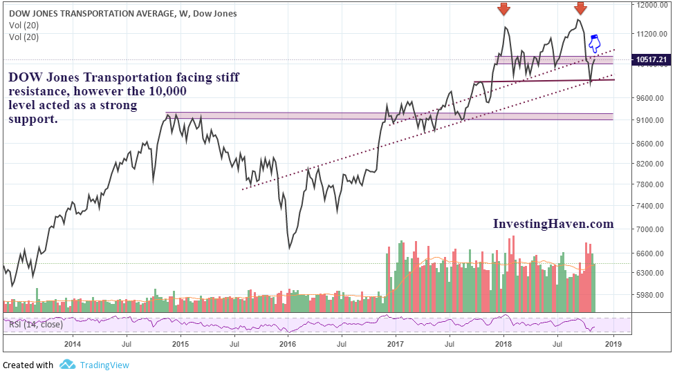 US stock market record bull run