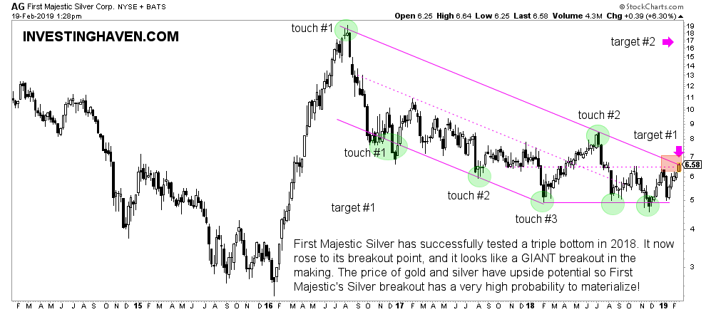 first majestic silver giant breakout 2019
