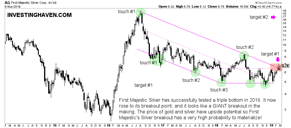 AG breakout march 2019