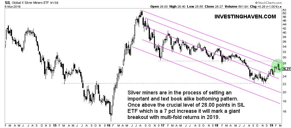 silver stocks multifold returns