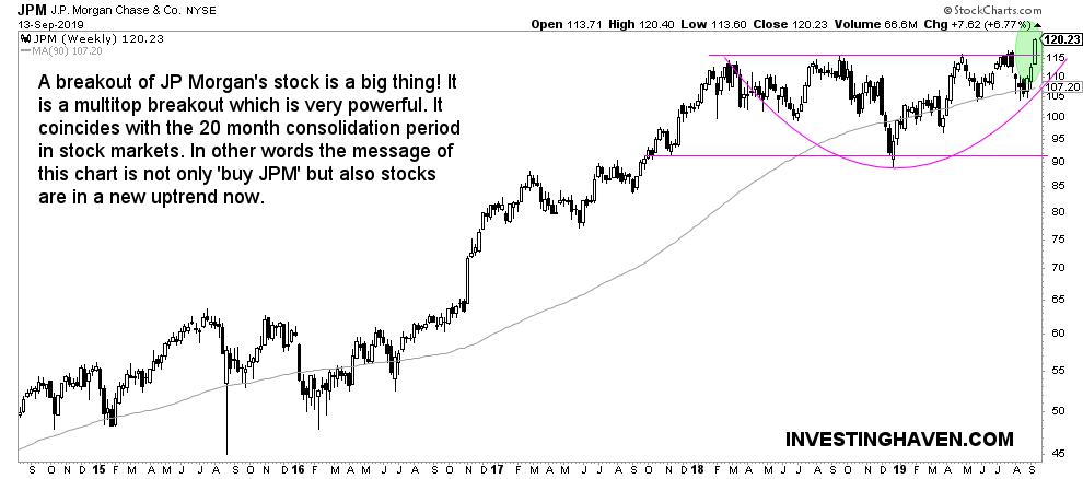jp morgan stock price JPM